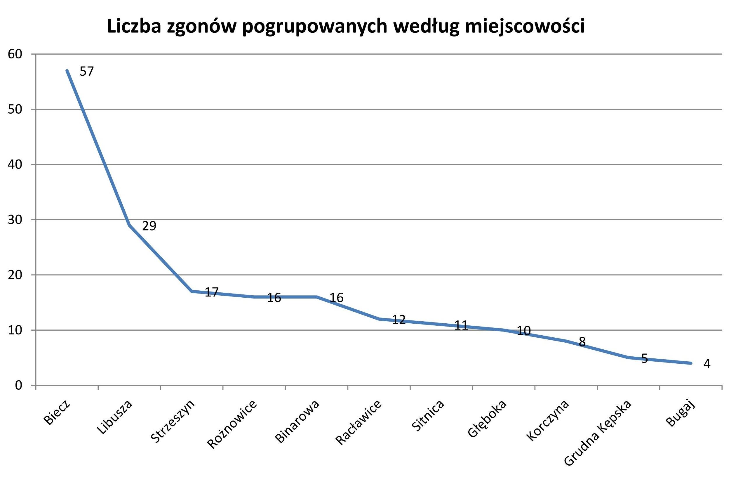 - wykresy2.jpg