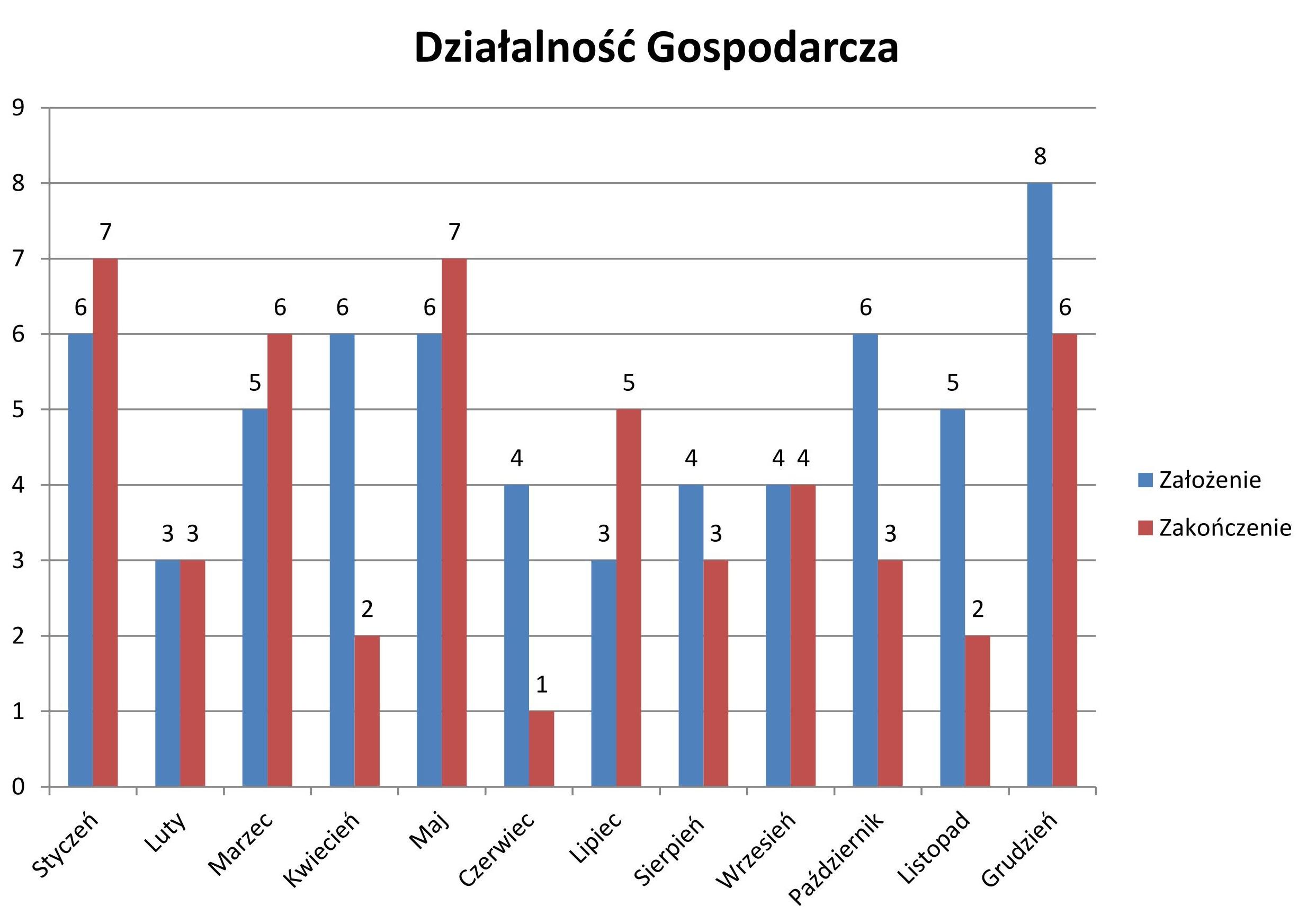- wykresy6.jpg